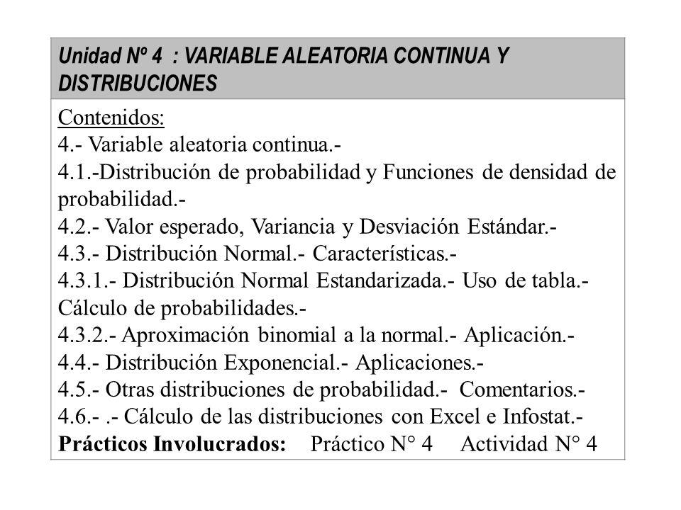 Unidad Nº 4 : VARIABLE ALEATORIA CONTINUA Y DISTRIBUCIONES