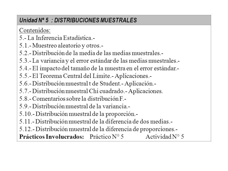 Unidad Nº 5 : DISTRIBUCIONES MUESTRALES