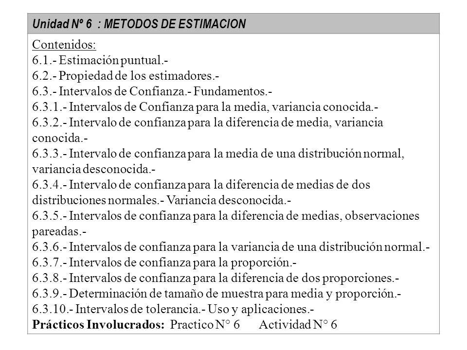 Unidad Nº 6 : METODOS DE ESTIMACION