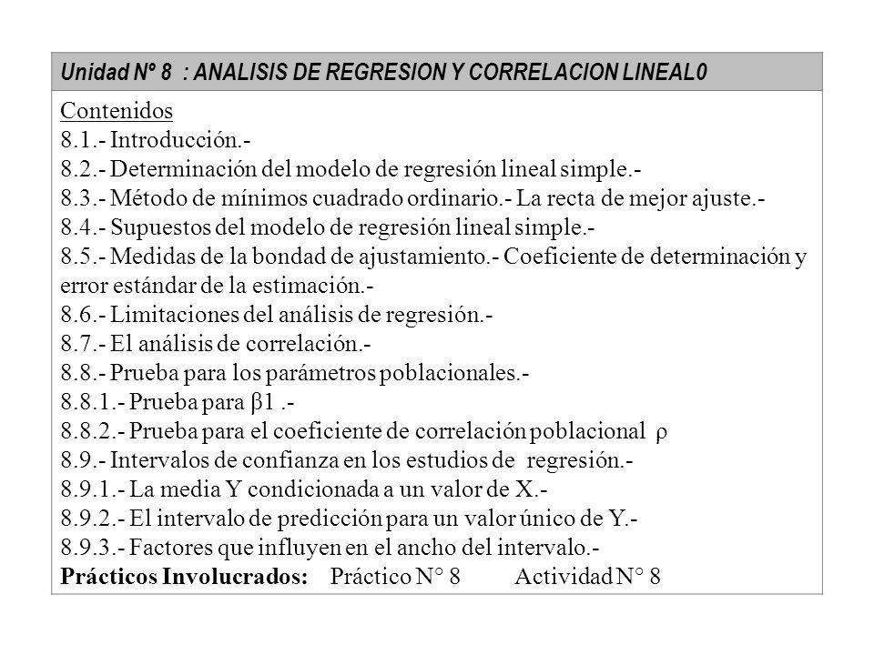 Unidad Nº 8 : ANALISIS DE REGRESION Y CORRELACION LINEAL0