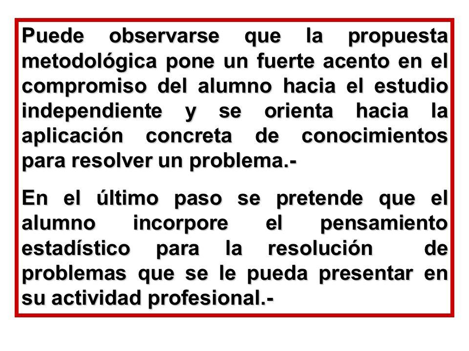 Puede observarse que la propuesta metodológica pone un fuerte acento en el compromiso del alumno hacia el estudio independiente y se orienta hacia la aplicación concreta de conocimientos para resolver un problema.-