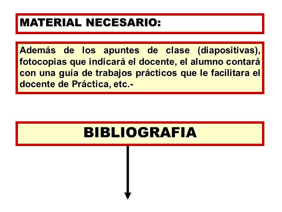 BIBLIOGRAFIA MATERIAL NECESARIO: