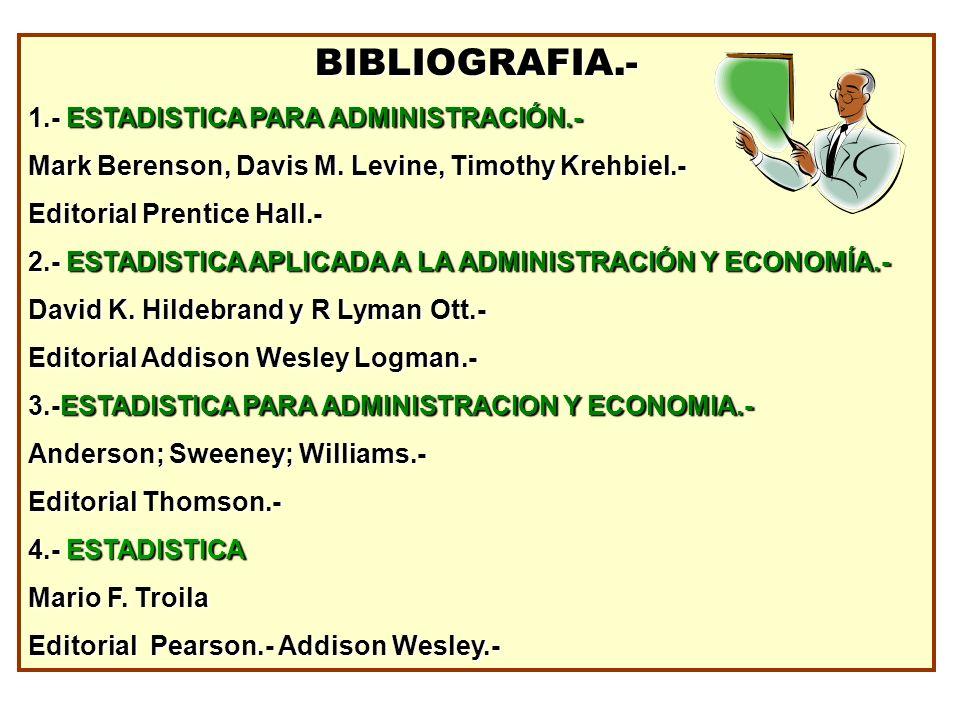 BIBLIOGRAFIA.- 1.- ESTADISTICA PARA ADMINISTRACIÓN.-
