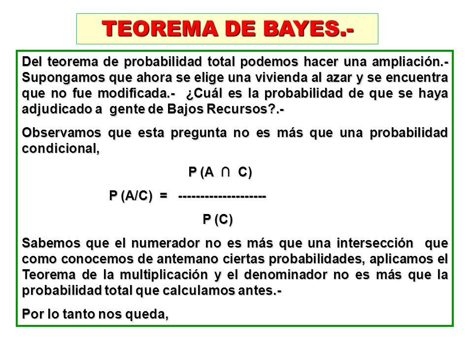 TEOREMA DE BAYES.-