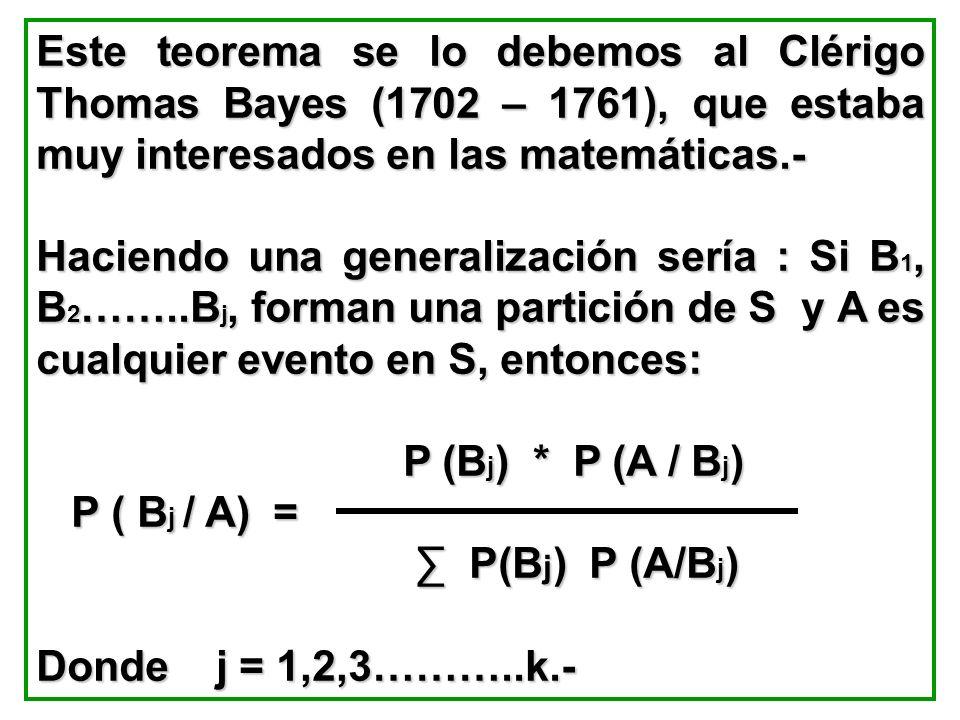 Este teorema se lo debemos al Clérigo Thomas Bayes (1702 – 1761), que estaba muy interesados en las matemáticas.-