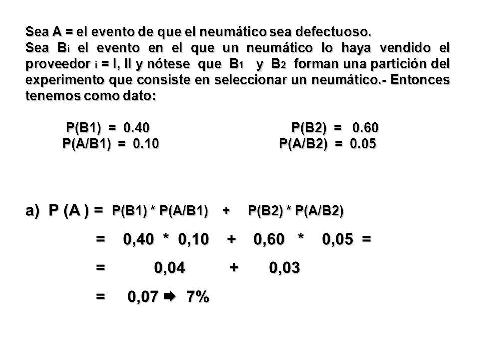 a) P (A ) = P(B1) * P(A/B1) + P(B2) * P(A/B2)