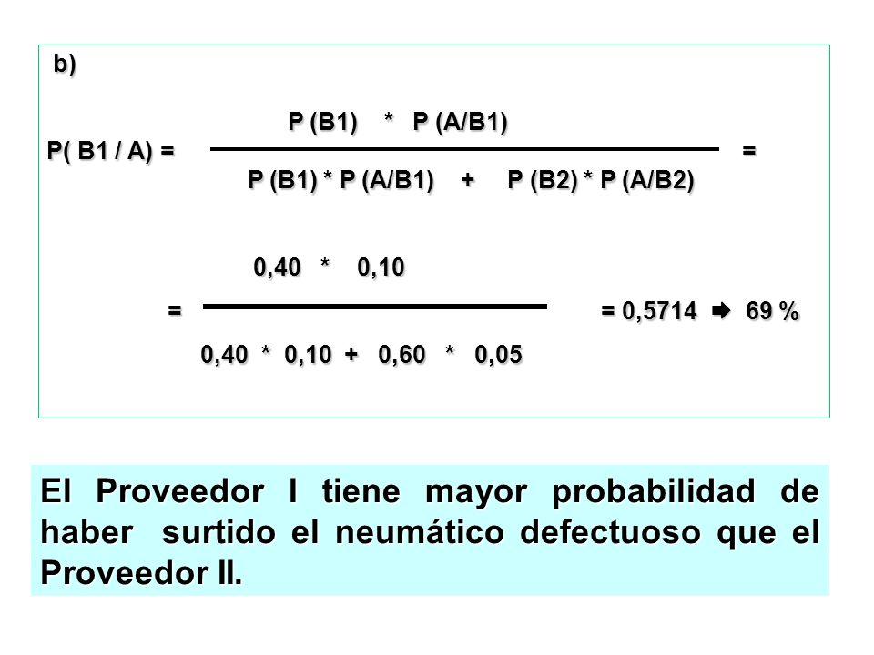 b) P (B1) * P (A/B1) P( B1 / A) = =