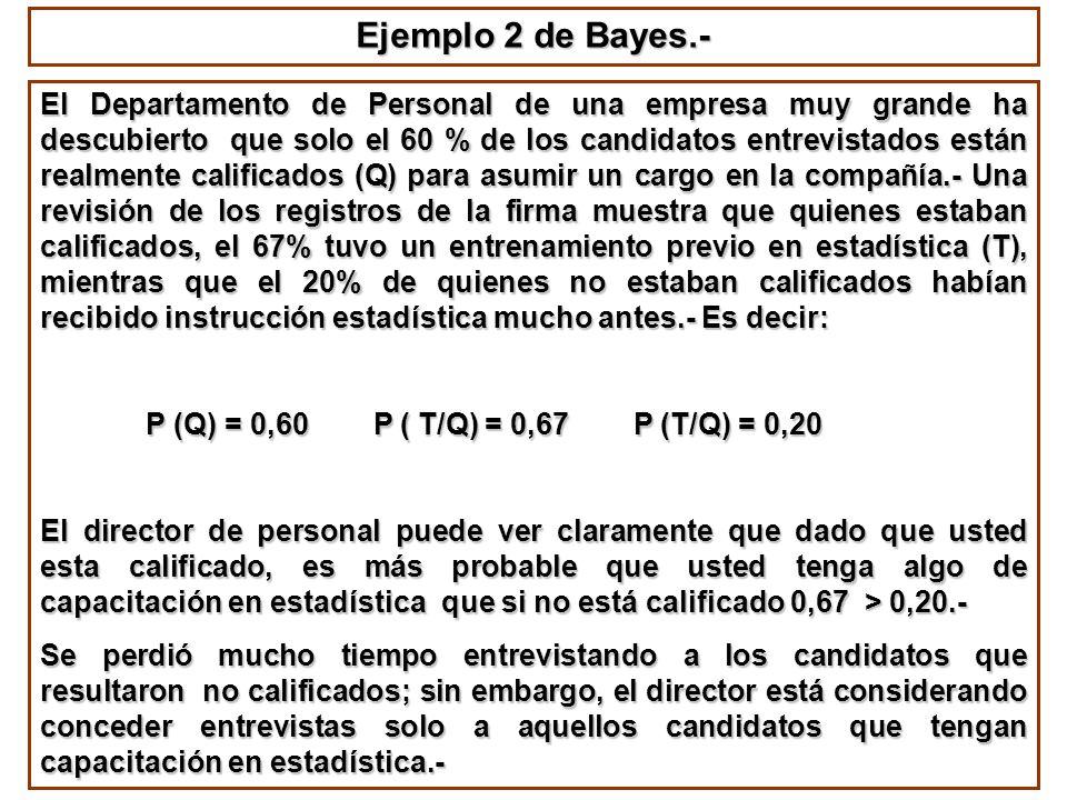 Ejemplo 2 de Bayes.-