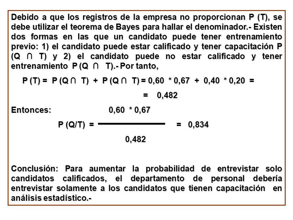 Debido a que los registros de la empresa no proporcionan P (T), se debe utilizar el teorema de Bayes para hallar el denominador.- Existen dos formas en las que un candidato puede tener entrenamiento previo: 1) el candidato puede estar calificado y tener capacitación P (Q ∩ T) y 2) el candidato puede no estar calificado y tener entrenamiento P (Q ∩ T).- Por tanto,