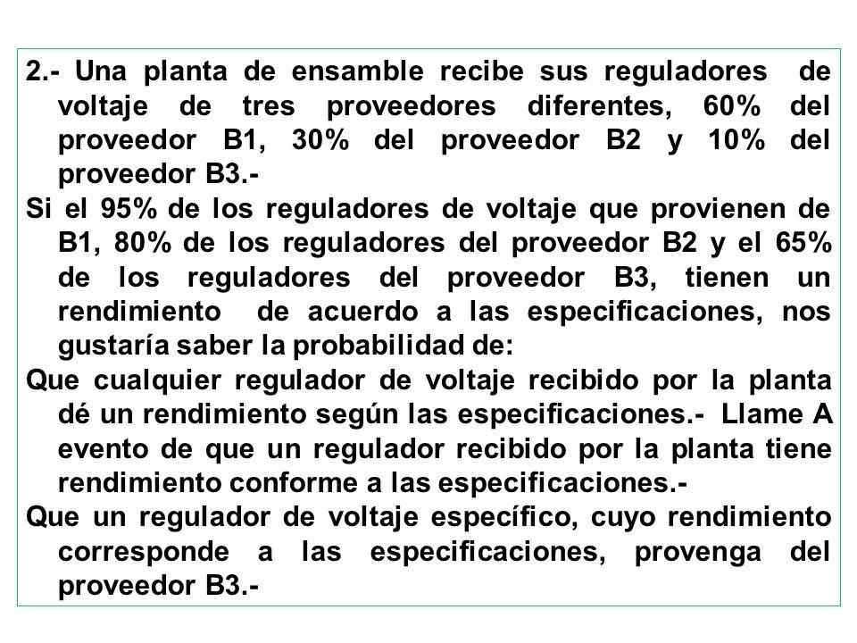 2.- Una planta de ensamble recibe sus reguladores de voltaje de tres proveedores diferentes, 60% del proveedor B1, 30% del proveedor B2 y 10% del proveedor B3.-