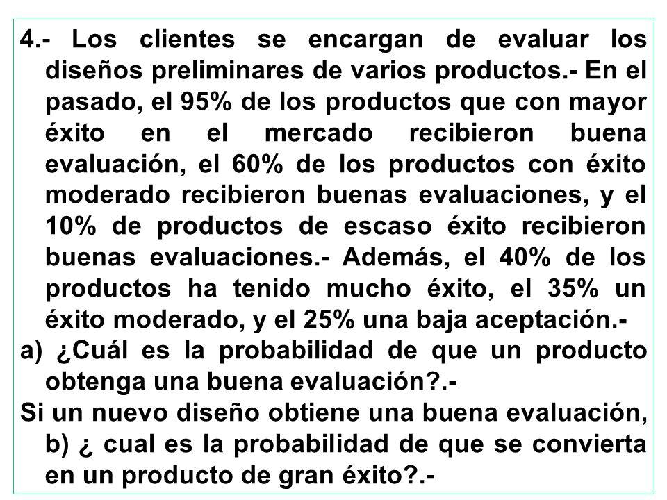 4.- Los clientes se encargan de evaluar los diseños preliminares de varios productos.- En el pasado, el 95% de los productos que con mayor éxito en el mercado recibieron buena evaluación, el 60% de los productos con éxito moderado recibieron buenas evaluaciones, y el 10% de productos de escaso éxito recibieron buenas evaluaciones.- Además, el 40% de los productos ha tenido mucho éxito, el 35% un éxito moderado, y el 25% una baja aceptación.-