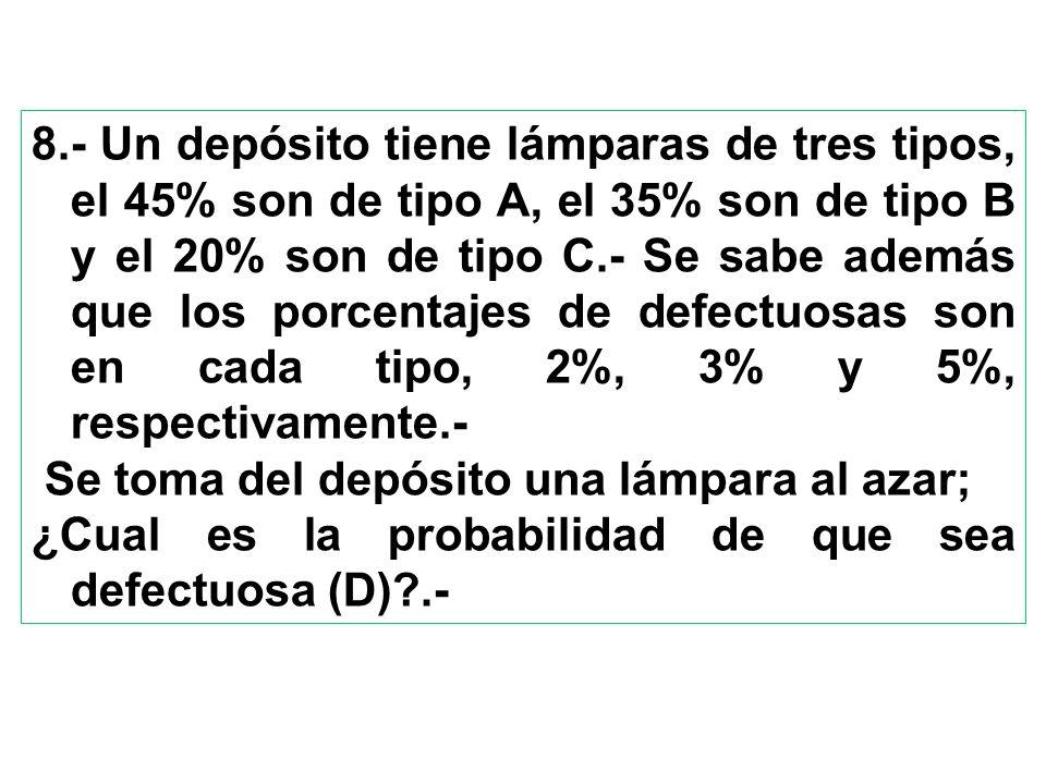 8.- Un depósito tiene lámparas de tres tipos, el 45% son de tipo A, el 35% son de tipo B y el 20% son de tipo C.- Se sabe además que los porcentajes de defectuosas son en cada tipo, 2%, 3% y 5%, respectivamente.-