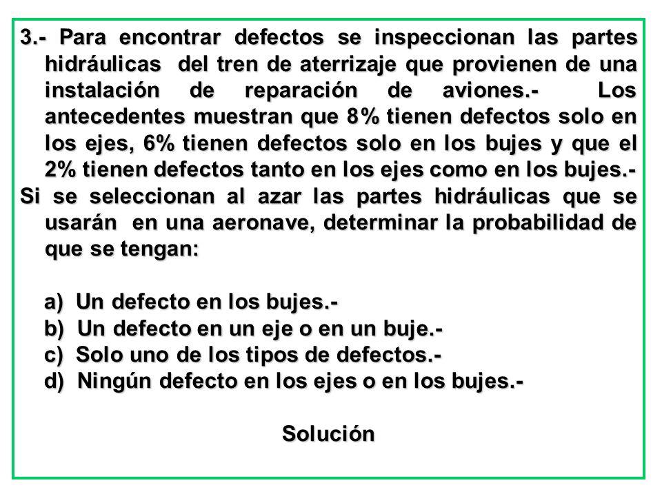 3.- Para encontrar defectos se inspeccionan las partes hidráulicas del tren de aterrizaje que provienen de una instalación de reparación de aviones.- Los antecedentes muestran que 8% tienen defectos solo en los ejes, 6% tienen defectos solo en los bujes y que el 2% tienen defectos tanto en los ejes como en los bujes.-