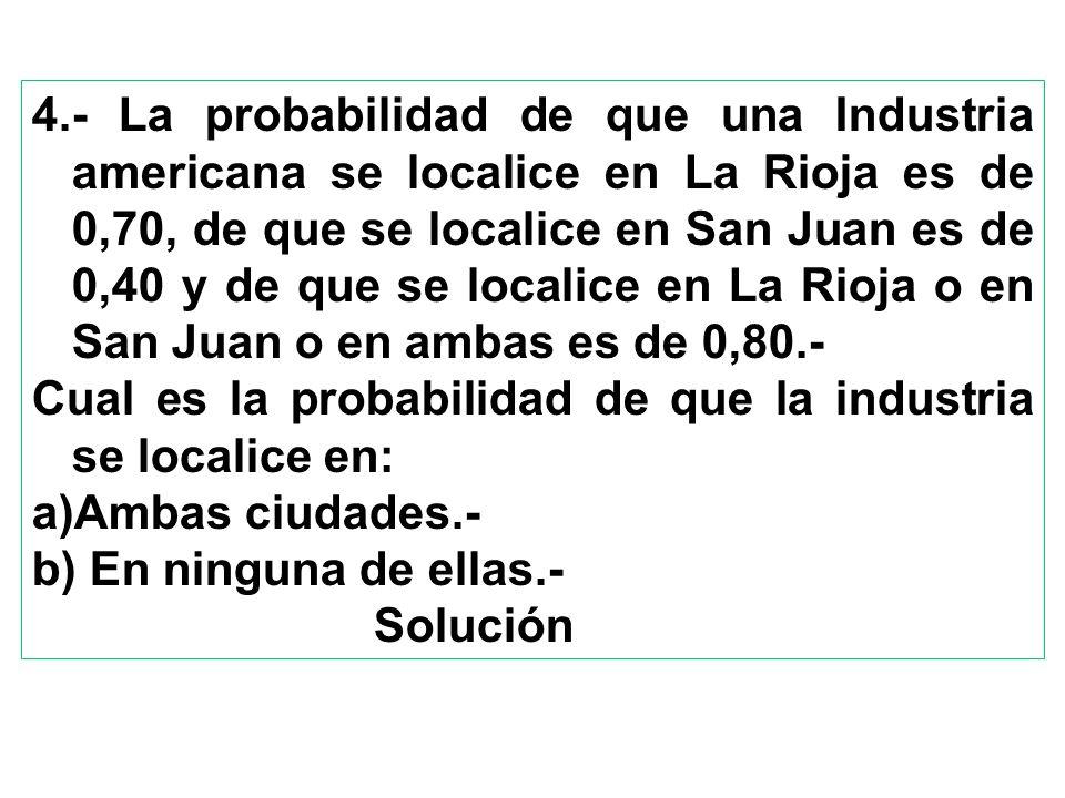 4.- La probabilidad de que una Industria americana se localice en La Rioja es de 0,70, de que se localice en San Juan es de 0,40 y de que se localice en La Rioja o en San Juan o en ambas es de 0,80.-