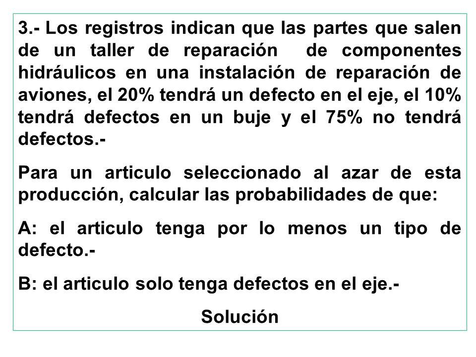 3.- Los registros indican que las partes que salen de un taller de reparación de componentes hidráulicos en una instalación de reparación de aviones, el 20% tendrá un defecto en el eje, el 10% tendrá defectos en un buje y el 75% no tendrá defectos.-