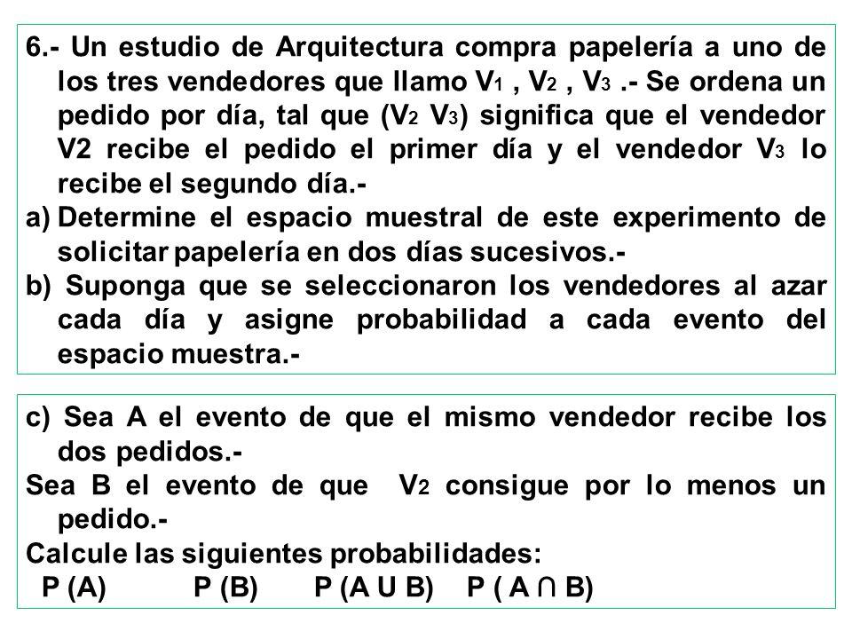 6.- Un estudio de Arquitectura compra papelería a uno de los tres vendedores que llamo V1 , V2 , V3 .- Se ordena un pedido por día, tal que (V2 V3) significa que el vendedor V2 recibe el pedido el primer día y el vendedor V3 lo recibe el segundo día.-