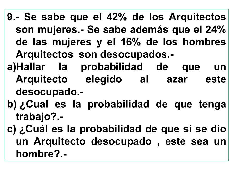9. - Se sabe que el 42% de los Arquitectos son mujeres