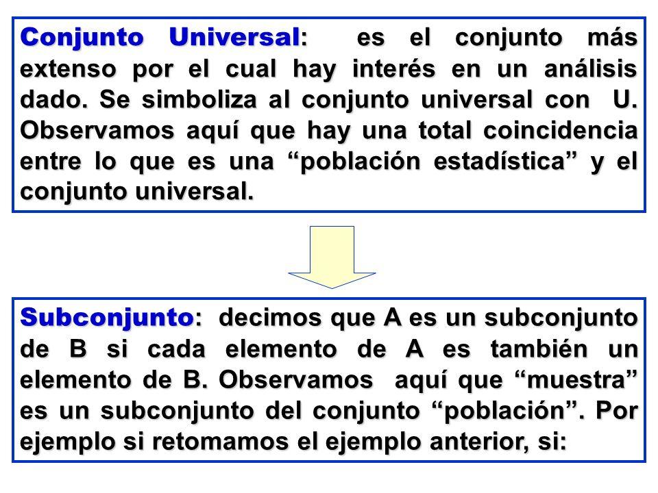 Conjunto Universal: es el conjunto más extenso por el cual hay interés en un análisis dado. Se simboliza al conjunto universal con U. Observamos aquí que hay una total coincidencia entre lo que es una población estadística y el conjunto universal.