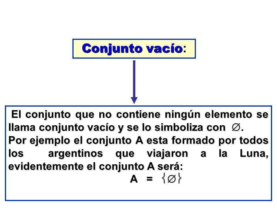 Conjunto vacío: El conjunto que no contiene ningún elemento se llama conjunto vacío y se lo simboliza con .