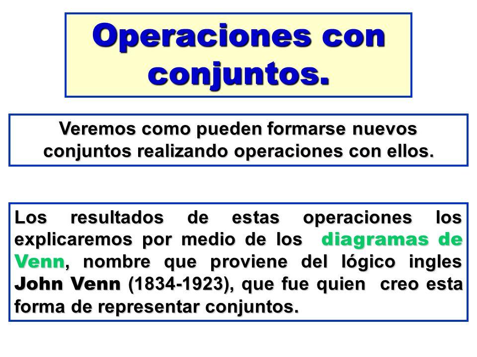 Operaciones con conjuntos.