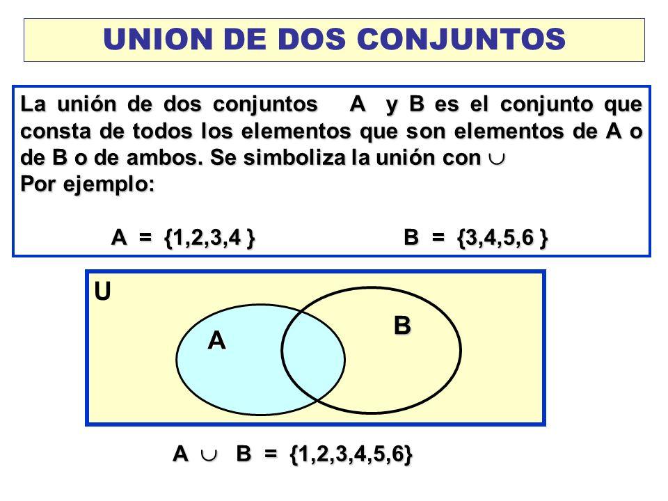UNION DE DOS CONJUNTOS U A