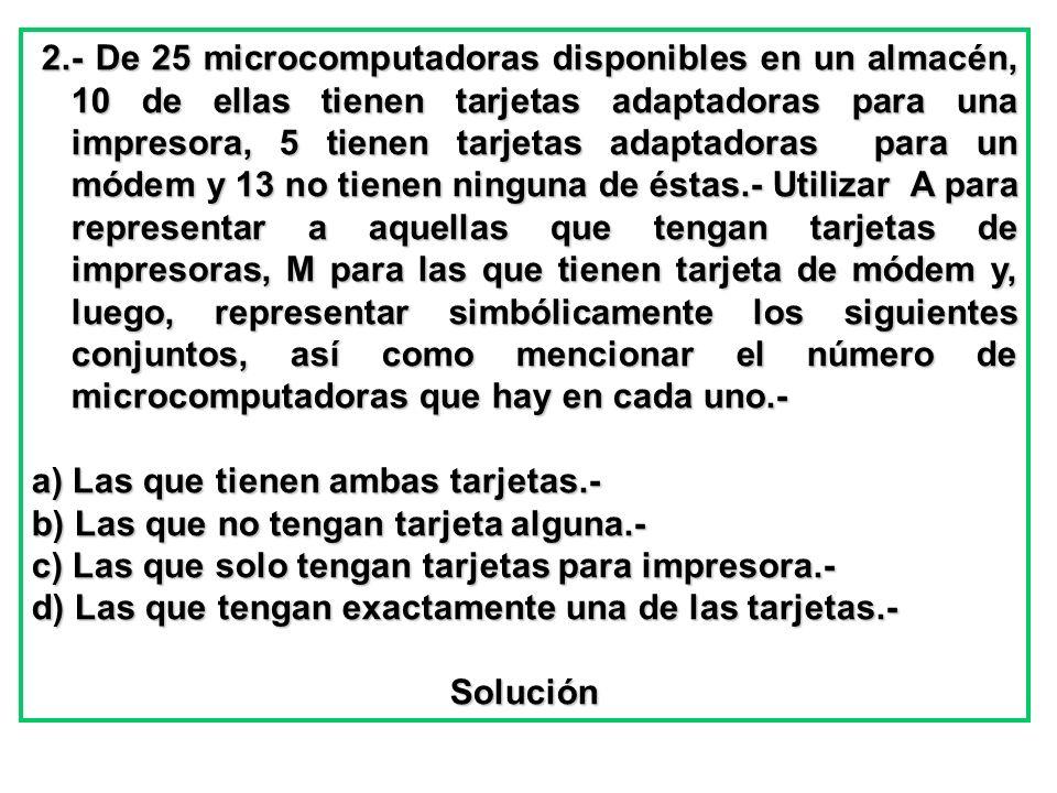 2.- De 25 microcomputadoras disponibles en un almacén, 10 de ellas tienen tarjetas adaptadoras para una impresora, 5 tienen tarjetas adaptadoras para un módem y 13 no tienen ninguna de éstas.- Utilizar A para representar a aquellas que tengan tarjetas de impresoras, M para las que tienen tarjeta de módem y, luego, representar simbólicamente los siguientes conjuntos, así como mencionar el número de microcomputadoras que hay en cada uno.-