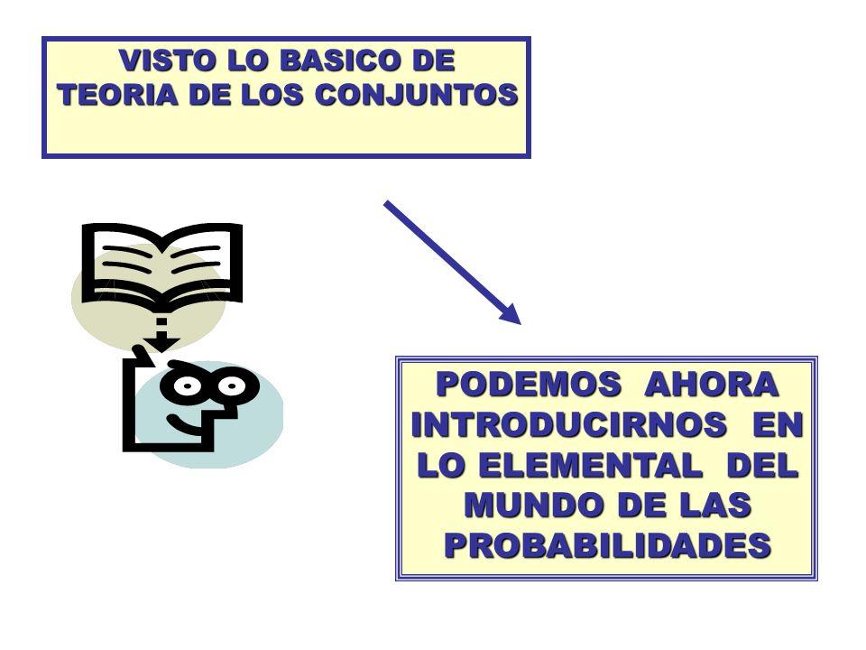 VISTO LO BASICO DE TEORIA DE LOS CONJUNTOS