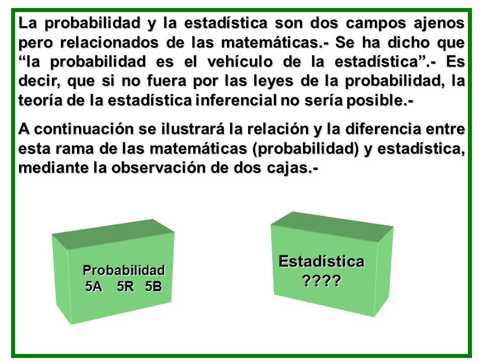 La probabilidad y la estadística son dos campos ajenos pero relacionados de las matemáticas.- Se ha dicho que la probabilidad es el vehículo de la estadística .- Es decir, que si no fuera por las leyes de la probabilidad, la teoría de la estadística inferencial no sería posible.-