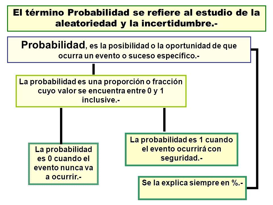 El término Probabilidad se refiere al estudio de la aleatoriedad y la incertidumbre.-