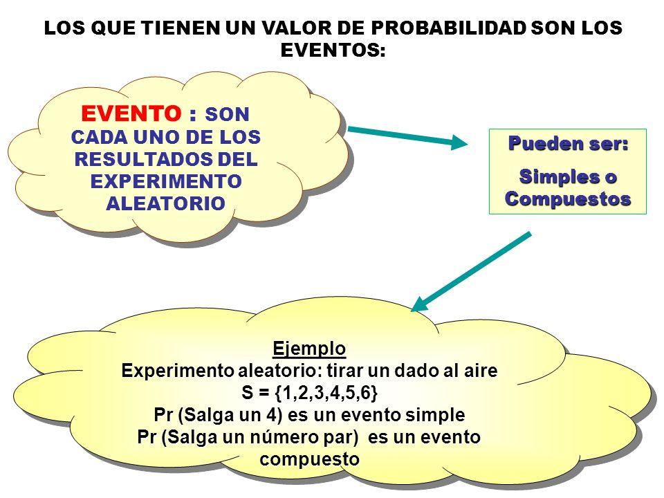 EVENTO : SON CADA UNO DE LOS RESULTADOS DEL EXPERIMENTO ALEATORIO