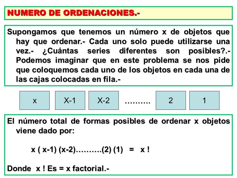 NUMERO DE ORDENACIONES.-