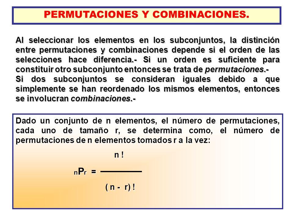 PERMUTACIONES Y COMBINACIONES.