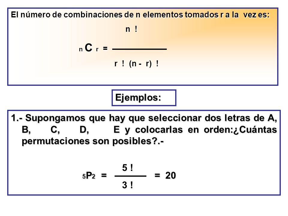 El número de combinaciones de n elementos tomados r a la vez es: