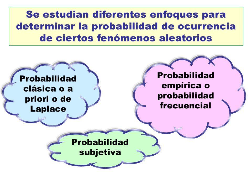 Se estudian diferentes enfoques para determinar la probabilidad de ocurrencia de ciertos fenómenos aleatorios