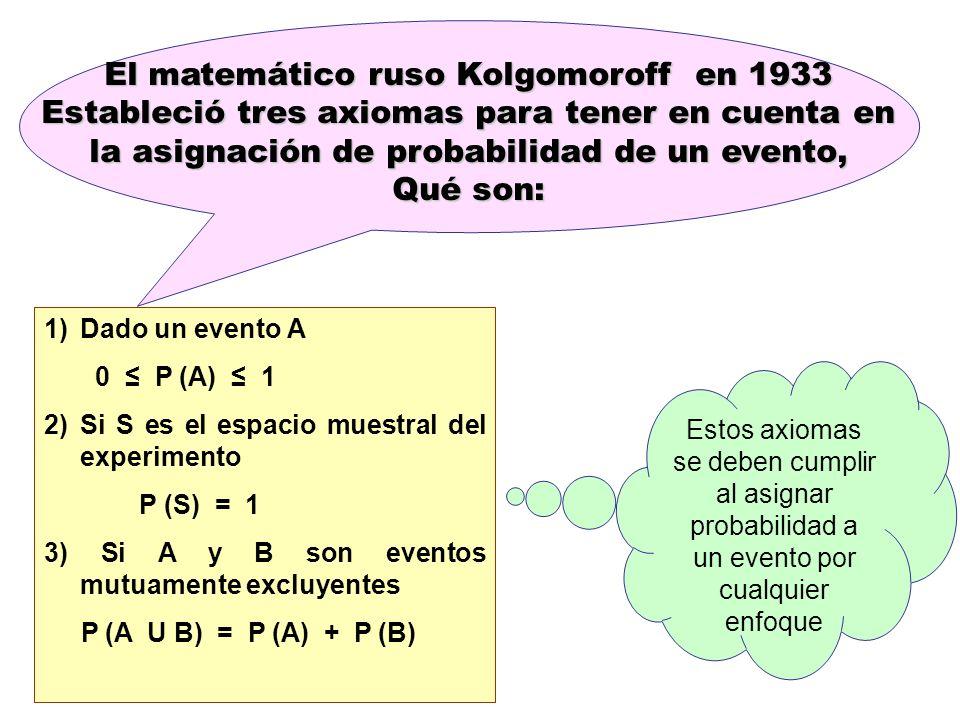 El matemático ruso Kolgomoroff en 1933