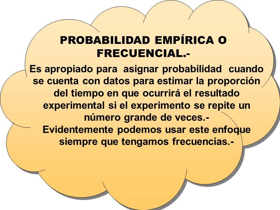 PROBABILIDAD EMPÍRICA O FRECUENCIAL.-