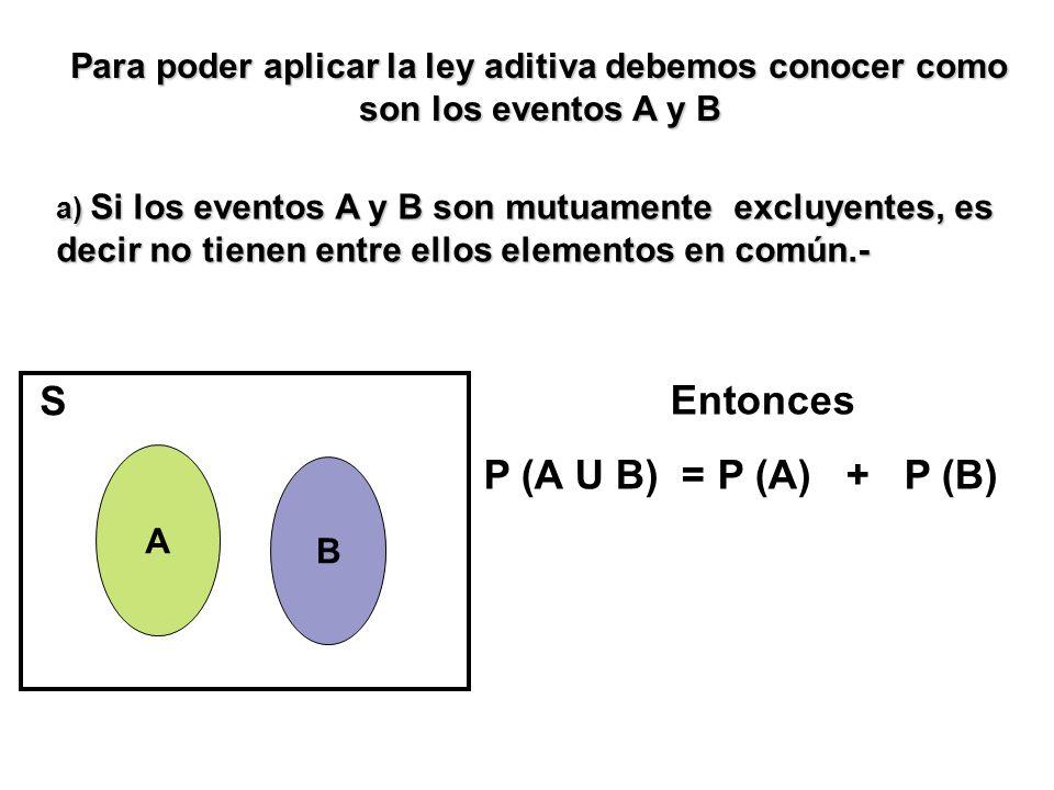 S Entonces P (A U B) = P (A) + P (B)