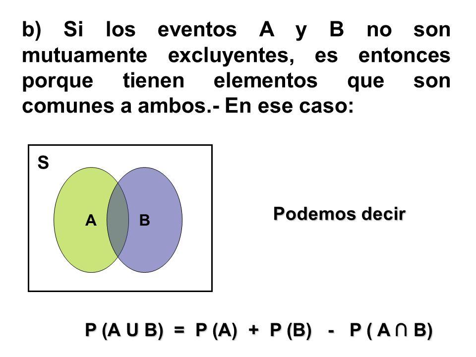 P (A U B) = P (A) + P (B) - P ( A ∩ B)