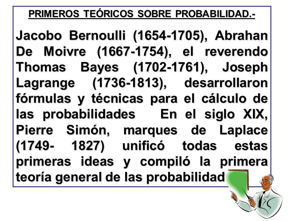 PRIMEROS TEÓRICOS SOBRE PROBABILIDAD.-