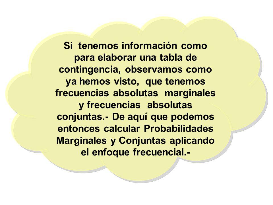 Si tenemos información como para elaborar una tabla de contingencia, observamos como ya hemos visto, que tenemos frecuencias absolutas marginales y frecuencias absolutas conjuntas.- De aquí que podemos entonces calcular Probabilidades Marginales y Conjuntas aplicando el enfoque frecuencial.-