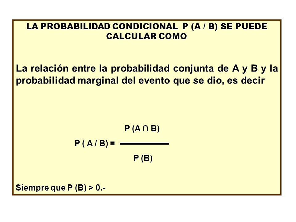 LA PROBABILIDAD CONDICIONAL P (A / B) SE PUEDE CALCULAR COMO