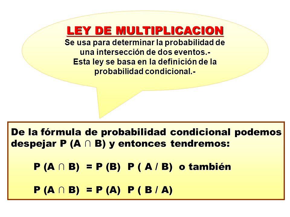 Esta ley se basa en la definición de la probabilidad condicional.-