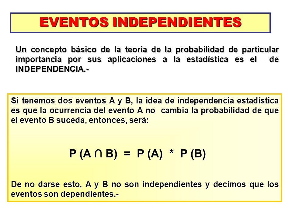 EVENTOS INDEPENDIENTES