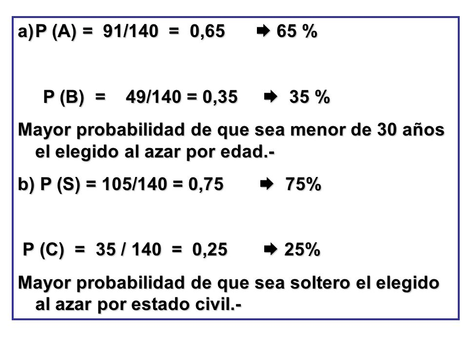 P (A) = 91/140 = 0,65  65 %P (B) = 49/140 = 0,35  35 %