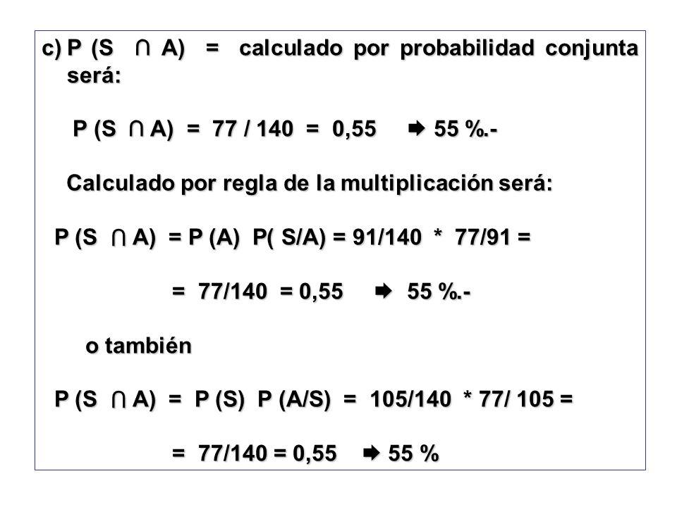 P (S ∩ A) = calculado por probabilidad conjunta será: