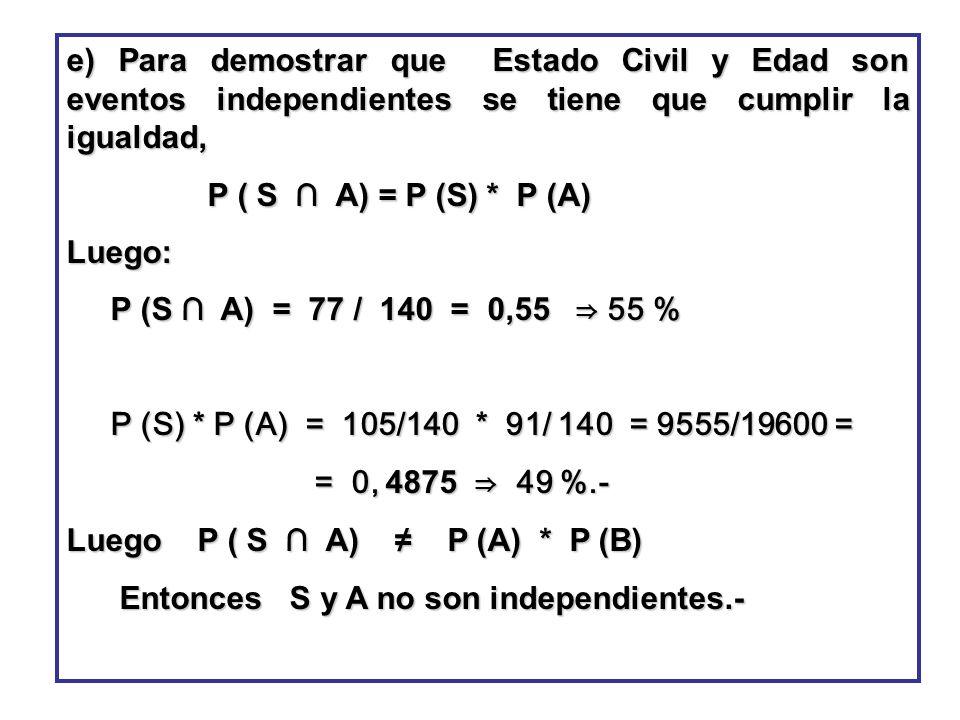 e) Para demostrar que Estado Civil y Edad son eventos independientes se tiene que cumplir la igualdad,
