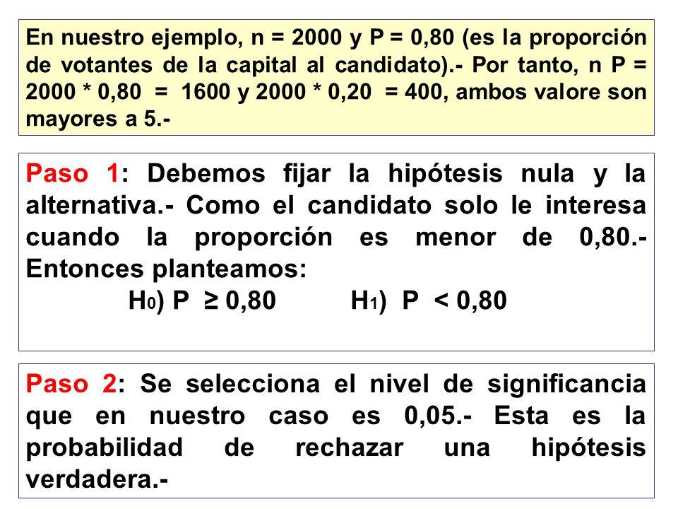 En nuestro ejemplo, n = 2000 y P = 0,80 (es la proporción de votantes de la capital al candidato).- Por tanto, n P = 2000 * 0,80 = 1600 y 2000 * 0,20 = 400, ambos valore son mayores a 5.-