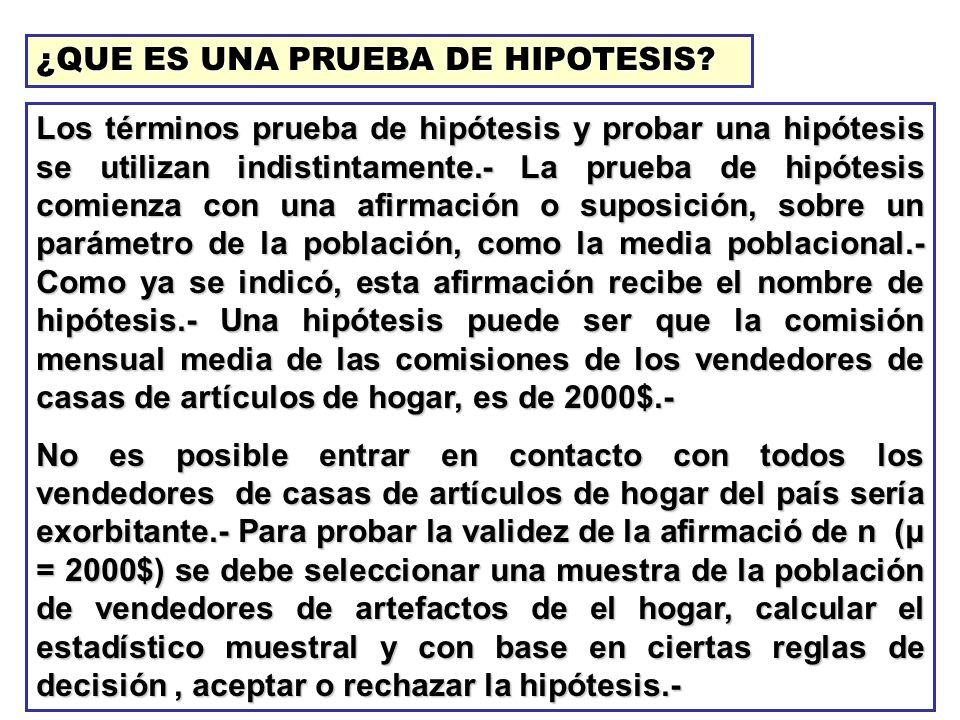 ¿QUE ES UNA PRUEBA DE HIPOTESIS