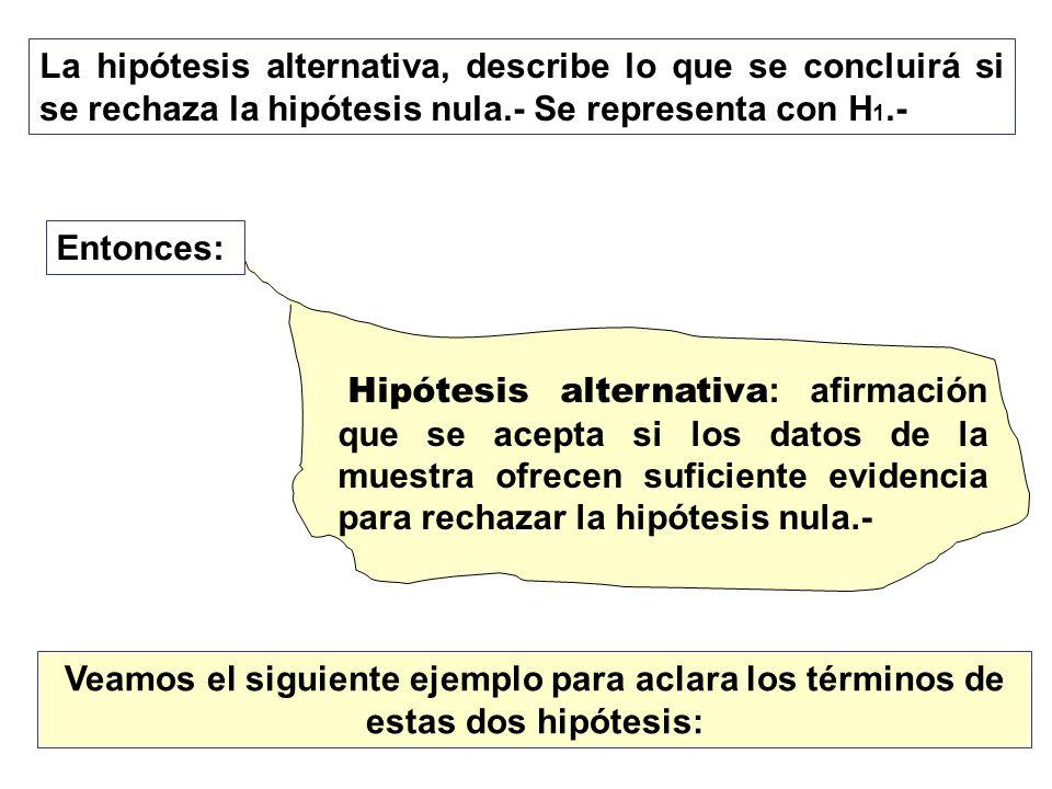 La hipótesis alternativa, describe lo que se concluirá si se rechaza la hipótesis nula.- Se representa con H1.-