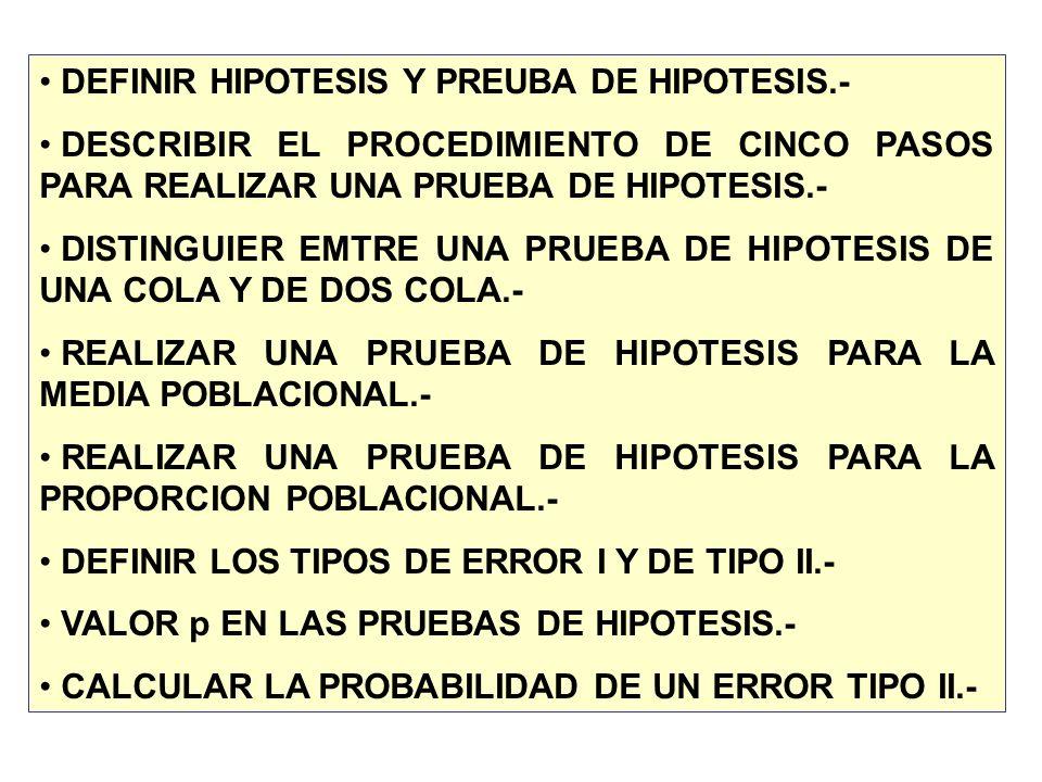 DEFINIR HIPOTESIS Y PREUBA DE HIPOTESIS.-